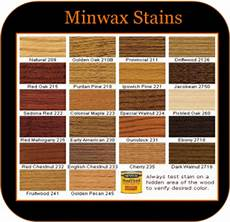Minwax Duraseal Color Chart Woodwork Stain For Wood Floors Pdf Plans