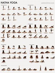 Yoga Sequence Chart Yoga For Beginners The First Step Of Yoga Practice All