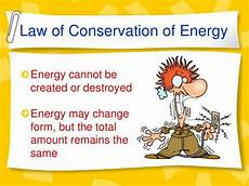 The Law Of Conservation Of Energy Law Of Conservation Of Energy Lesson Plan 2 2 3rd 6th