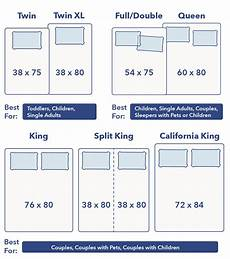 Standard Bed Sizes Chart Bed Sizes 2020 Exact Dimensions For King Queen And