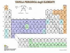 tavola periodica chimica chimica gianfranco oddenino