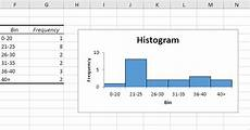 Histogram Excel Histogram In Excel Easy Excel Tutorial