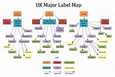 Major Record Labels Major Labels A Beginner S Guide Updated For 2014 This