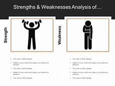Employees Strengths And Weakness List Strengths And Weaknesses Analysis Of Employee Showing List