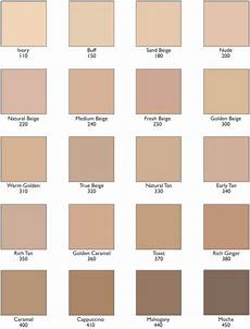 Ricci Foundation Colour Chart Revlon Colorstay Foundation Combination Skin Review