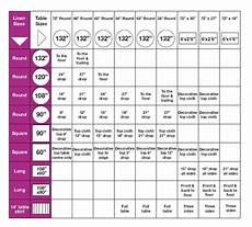 Table Linen Length Chart Linen Size Chart Table Linen Sizes Table Cloth Sizes