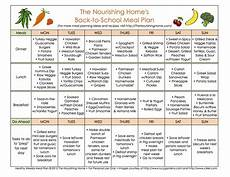 five tips for creating healthy back to school meal plans
