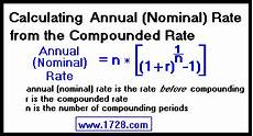 Annual Interest Rate Calculating Compound Interest Rates