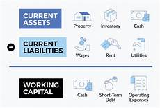 Work Capital Working Capital What Is It And Why Do You Need It