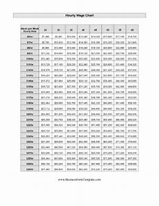 Yearly Salary To Hourly Chart Hourly Wage Chart Template