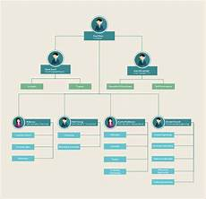 Workflow Chart Template 41 Flow Chart Templates Free Sample Example Format