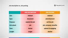 Job Comparison Tool Job Requirements The How Why And What