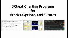 Best Technical Charting Software Best Charting Software For Trading And Research Part 4