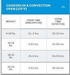 Turkey Convection Roasting Chart Convection Cooking Turkey Time Chart Plain Awesome