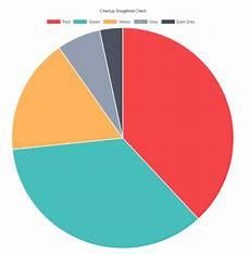 Chart Js Legend Onclick Javascript Chart Js Show Labels On Pie Chart Stack