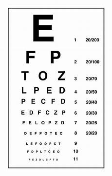 Eye Exam Reading Chart Large Framed Print Modern Eye Chart Picture Poster