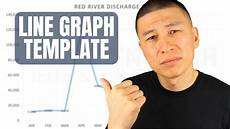 Template For Pte Describe Image Single Line Graph Youtube