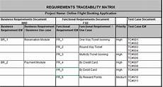 4 Steps To Create Requirement Traceability Matrix Rtm