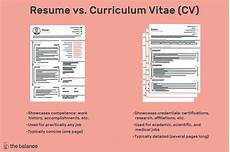 Cv Or Resume Sample The Difference Between A Resume And A Curriculum Vitae
