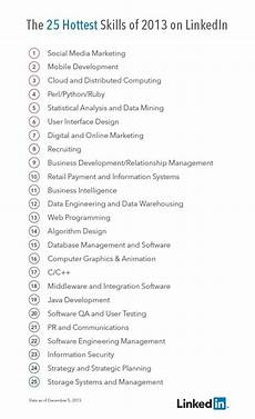 List Of Career Skills 25 Most In Demand Career Skills That Will Get You Hired