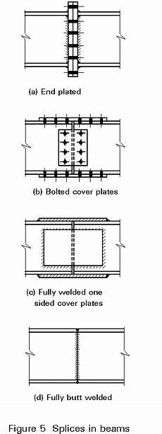 Cover Plate Design Example Esdep Lecture Note Wg11