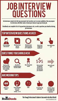 Questions To Ask In An Interviewee Job Interview 7 Things Not To Say During The
