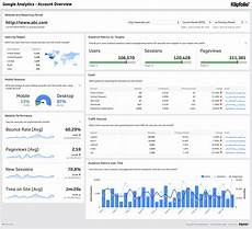 Website Report Templates Website Analytics Dashboard And Report Free Templates