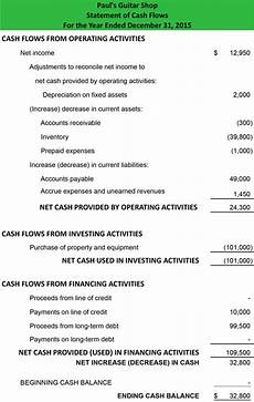 Indirect Cash Flow Statement Template Statement Of Cash Flows Indirect Method Format Example
