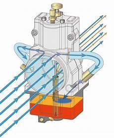 Lectron Metering Rod Chart Smart Carb Vs Lectron Vs Stic Keihin Tech Help Race
