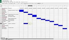 Does Google Have A Gantt Chart How To Create A Gantt Chart