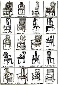 Chart Furniture This Chart Was Originally Published In 1907 On The