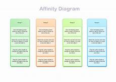 Affinity Diagram Example Easy Affinity Diagram Software