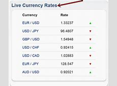 Post Office Forex Rates Get the best value for money