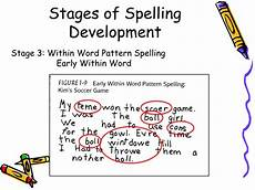 Stages Of Spelling Development Chart Ppt Stages Of Spelling Development Powerpoint