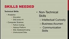 Job Skills Example Data Scientist Job Skills And Projects Youtube