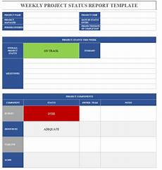 Team Status Report Template Project Status Report Template Amp Project Status Reports