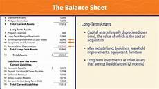Balance Seet Balance Sheet Basics What We Have What We Owe What We