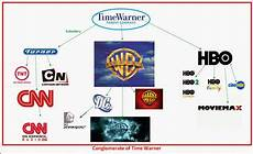 Time Warner Subsidiaries As Media Film Time Warner Conglomerate