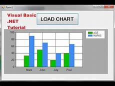 Web Design Charts Graphs Visual Basic Net Tutorial 36 How To Use Chart Graph In
