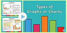 Types Of Graphs And Charts Ks2 Types Of Graph Or Chart Powerpoint Interpret And