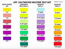 Api Nitrate Test Kit Color Chart Solved Answer A B And C Based On The Results Given And