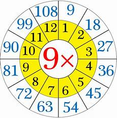 Multiplication Table 9 Worksheet On Multiplication Table Of 9 Word Problems On