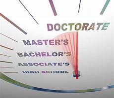 Ph D Degree Finding The Best Online Doctorate Degrees