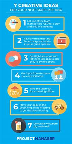 Office Meeting Topics Staff Meeting Ideas 7 Creative Tactics That Your Team