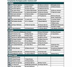 Nfl Rosters Depth Charts Eagles Release First Edition Of 2016 Depth Chart Nbc
