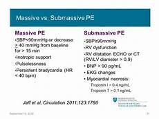 Pe Definition Acute Pulmonary Embolism Risk Stratification And Management