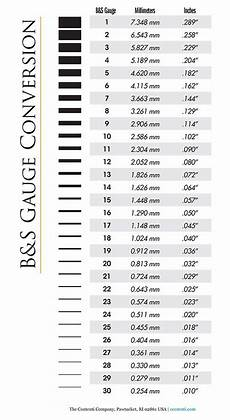 Sterling Conversion Chart B Amp S Gauge To Mm Amp Inches Conversion Gauges Size Chart