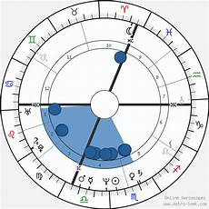 Bill Gates Astro Chart Bill Gates Astro Birth Chart Horoscope Date Of Birth
