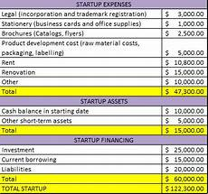 What Are Startup Costs For A Small Business Financial Plan Kansh993