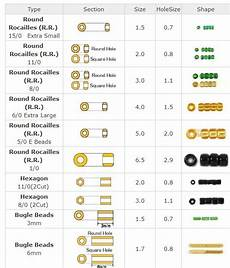 Toho Seed Bead Size Chart Bead Sizes Blog